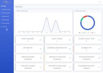 Realitní tipařský portál – webová aplikace
